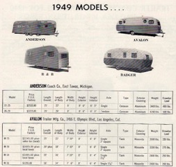 trailer-topics-mag-feb-1949-ex-spec
